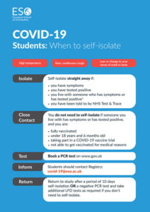 COVID self isolating infographic Sep 2021